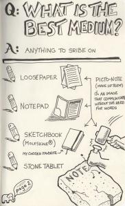 sketchnote_pg2_500x820