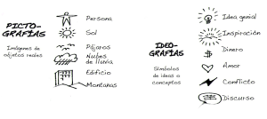 visualthinking-ideografias